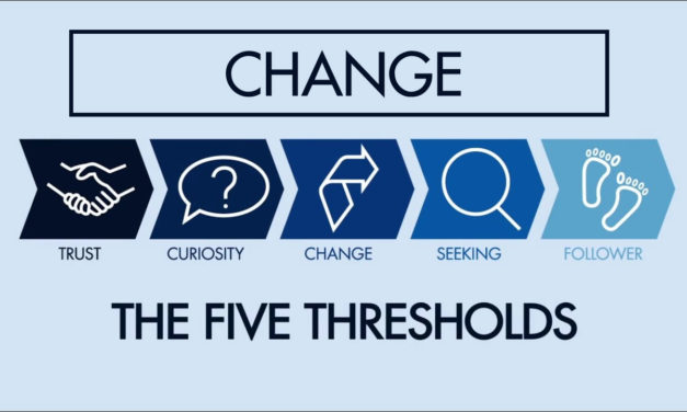 The Third Threshold: Open to Change | The Five Thresholds #4