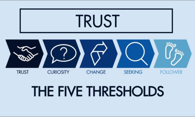 The First Threshold: Trust | The Five Thresholds of Faith #2