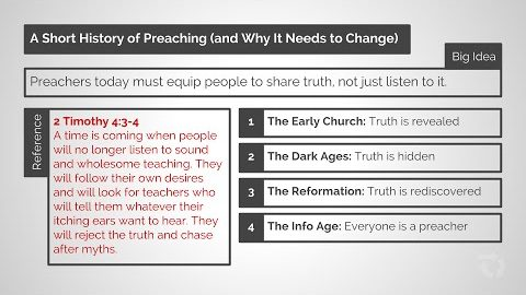 A Short History of Preaching (and Why It Needs to Change)