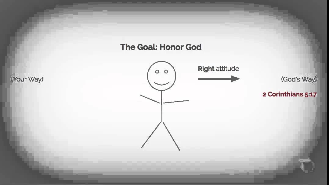 How Your Attitude Affects Your Life as a Christian