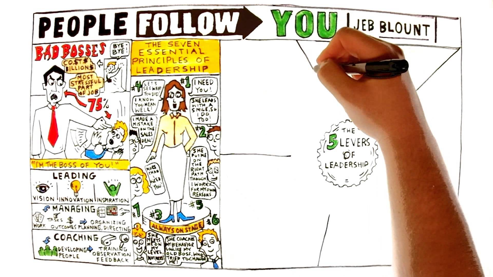 Video Review: People Follow You